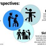 Disease-Sickness-Illness-v02-1 (CollectiveSickness.com)
